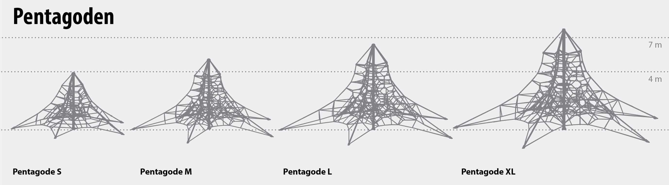 hand-pentagode-0
